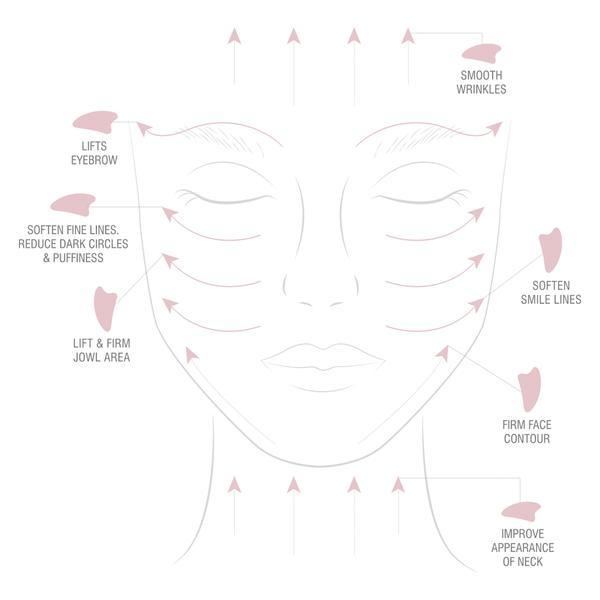 The MJ Elle_Gua Sha Facials 101_Odacite Gua Sha Guide